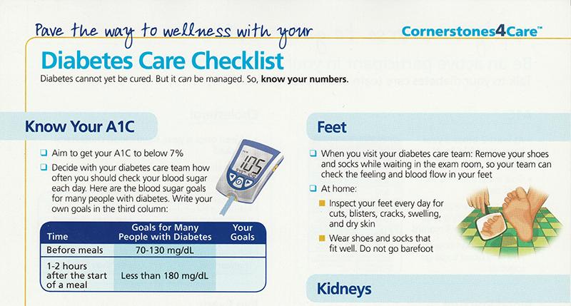 Diabetes Care Checklist